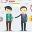 4 problemas que são resolvidos com o alinhamento entre Marketing e Vendas